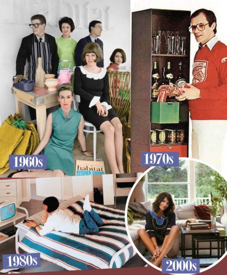 A vintage style poster split into quarters. The top left shows 6 people (4 women, 2 men) in 60's style clothing, hairstyles and decor. It displays 1960s in the bottom left corner to correspond with this. The top right hand side is a man putting something into a large cabinet. It has 1970s wrote on it. The bottom left is 1980s with a lady dressed in that eras style. The bottom right shows 2000s with a lady in a bedroom showing off modern furniture. These are all examples of Habitat thought the years.